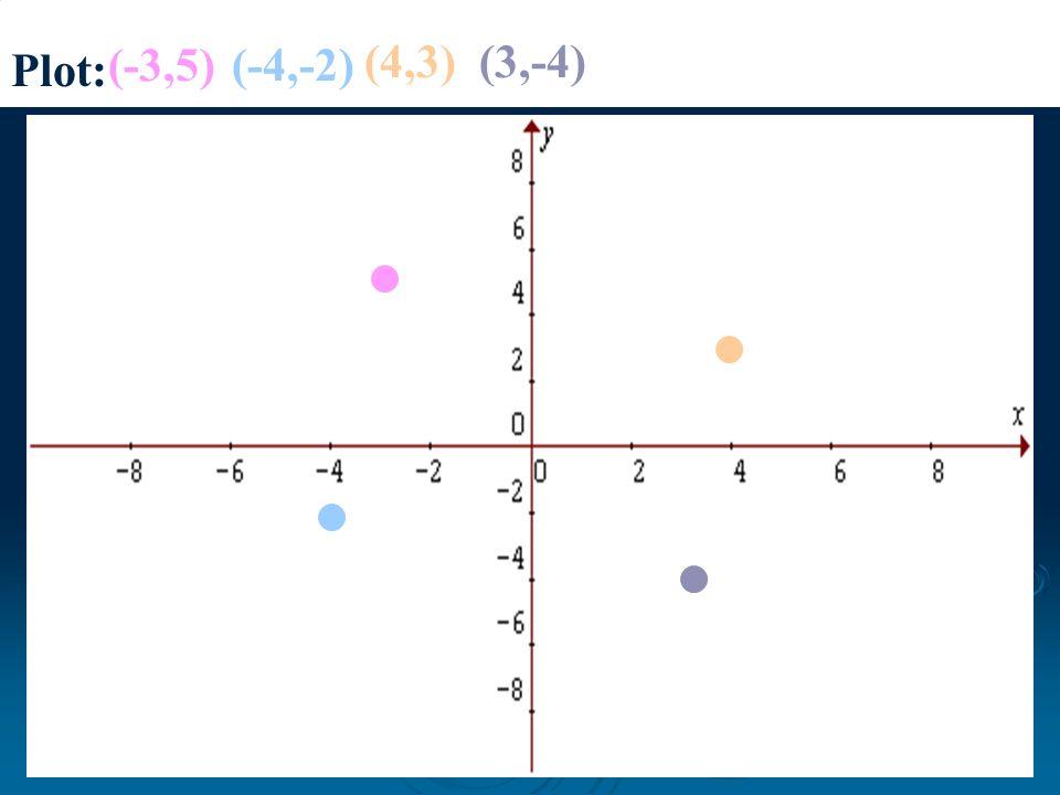 Plot: (-3,5)(-4,-2) (4,3)(3,-4)