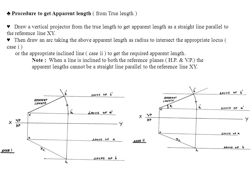 Procedure to get Apparent length ( from True length ) Draw a vertical projector from the true length to get apparent length as a straight line paralle