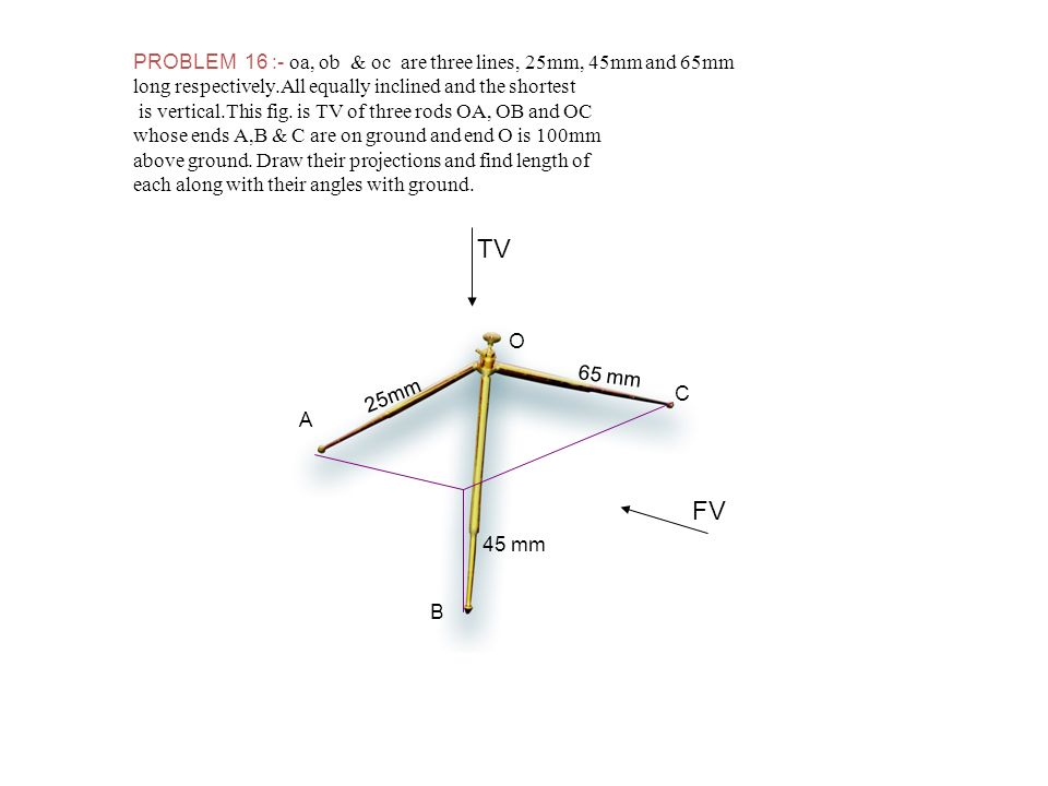 PROBLEM 16 :- oa, ob & oc are three lines, 25mm, 45mm and 65mm long respectively.All equally inclined and the shortest is vertical.This fig. is TV of
