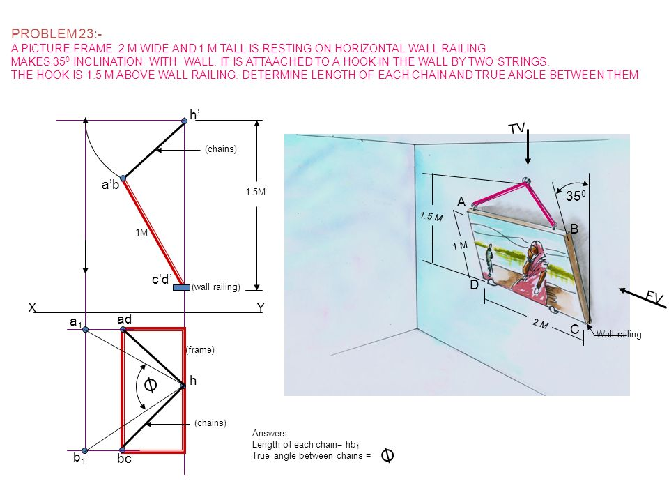 PROBLEM 23:- A PICTURE FRAME 2 M WIDE AND 1 M TALL IS RESTING ON HORIZONTAL WALL RAILING MAKES 35 0 INCLINATION WITH WALL. IT IS ATTAACHED TO A HOOK I