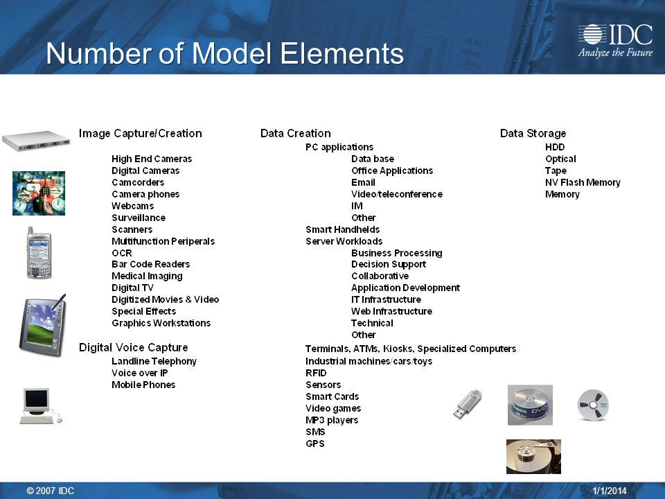 1/1/2014 © 2007 IDC Number of Model Elements