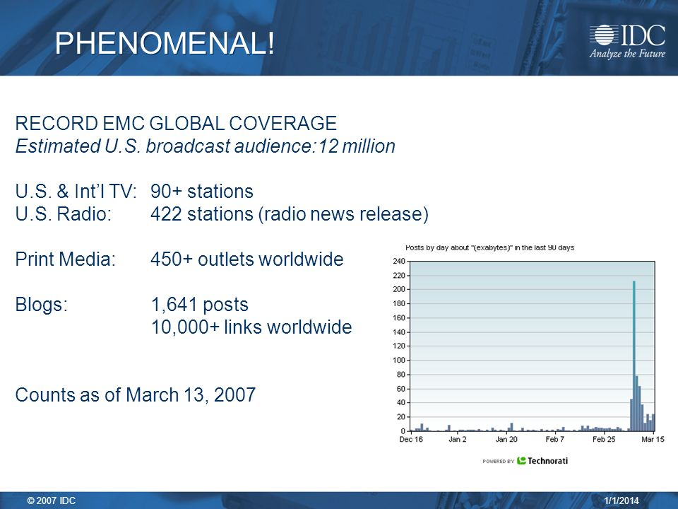 1/1/2014 © 2007 IDC PHENOMENAL. RECORD EMC GLOBAL COVERAGE Estimated U.S.