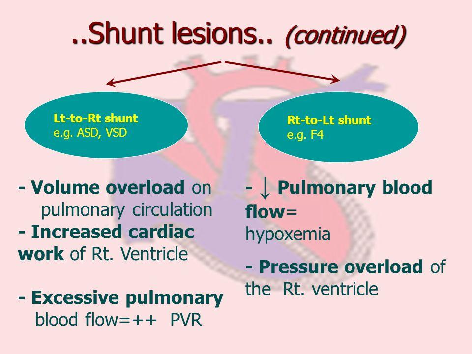 ..Shunt lesions.. (continued) Lt-to-Rt shunt e.g. ASD, VSD Rt-to-Lt shunt e.g. F4 - Volume overload on pulmonary circulation - Increased cardiac work