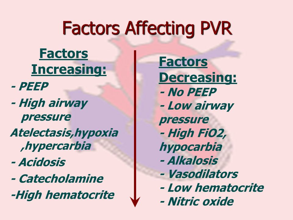 Factors Affecting PVR Factors Increasing: - PEEP - High airway pressure Atelectasis,hypoxia,hypercarbia - Acidosis - Catecholamine -High hematocrite F
