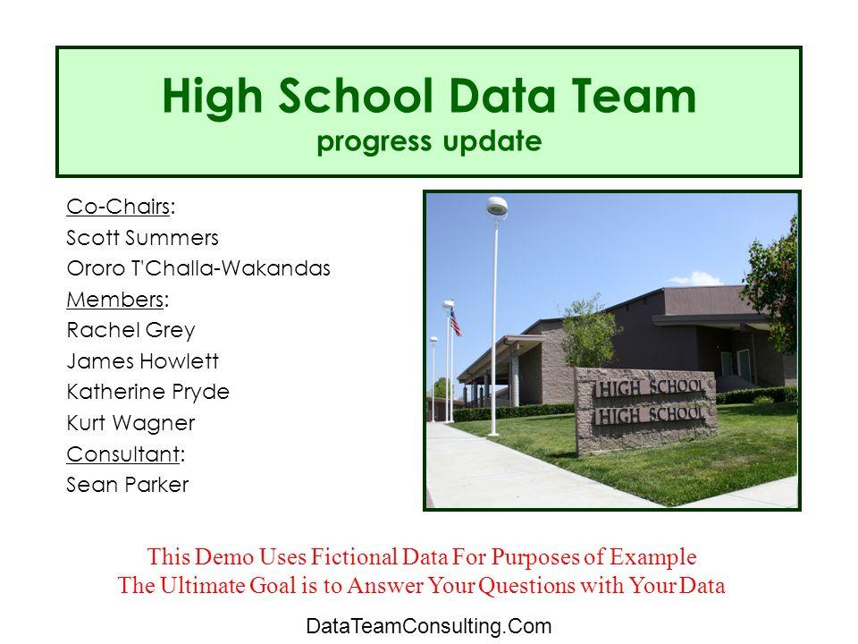 High School Data Team progress update Co-Chairs: Scott Summers Ororo T'Challa-Wakandas Members: Rachel Grey James Howlett Katherine Pryde Kurt Wagner