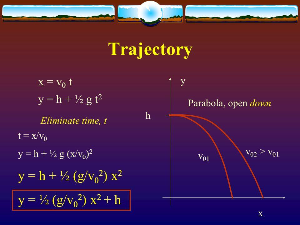 Trajectory x = v 0 t y = h + ½ g t 2 Eliminate time, t t = x/v 0 y = h + ½ g (x/v 0 ) 2 y = h + ½ (g/v 0 2 ) x 2 y = ½ (g/v 0 2 ) x 2 + h y x h Parabo