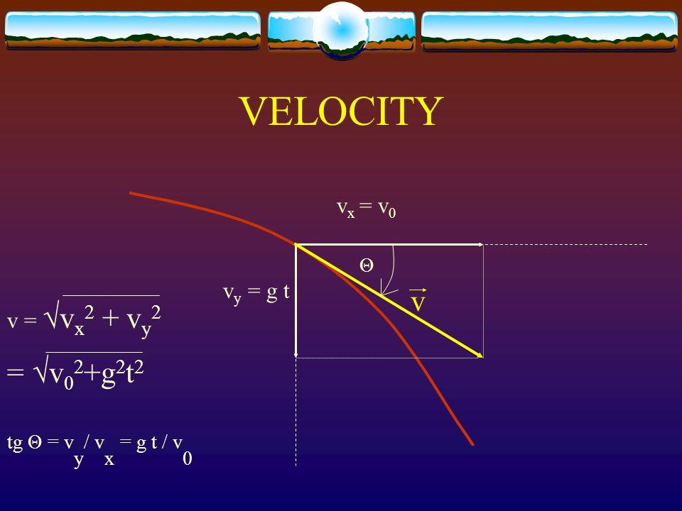 VELOCITY v v x = v 0 v y = g t v = v x 2 + v y 2 = v 0 2 +g 2 t 2 tg Θ = v y / v x = g t / v 0 Θ