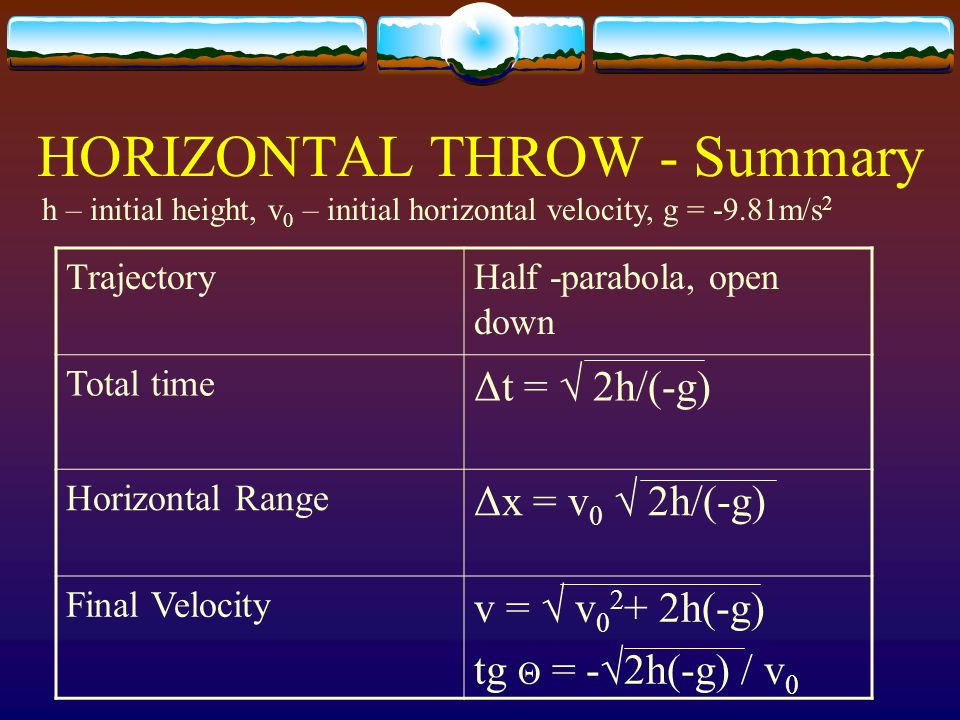 HORIZONTAL THROW - Summary TrajectoryHalf -parabola, open down Total time Δt = 2h/(-g) Horizontal Range Δx = v 0 2h/(-g) Final Velocity v = v 0 2 + 2h