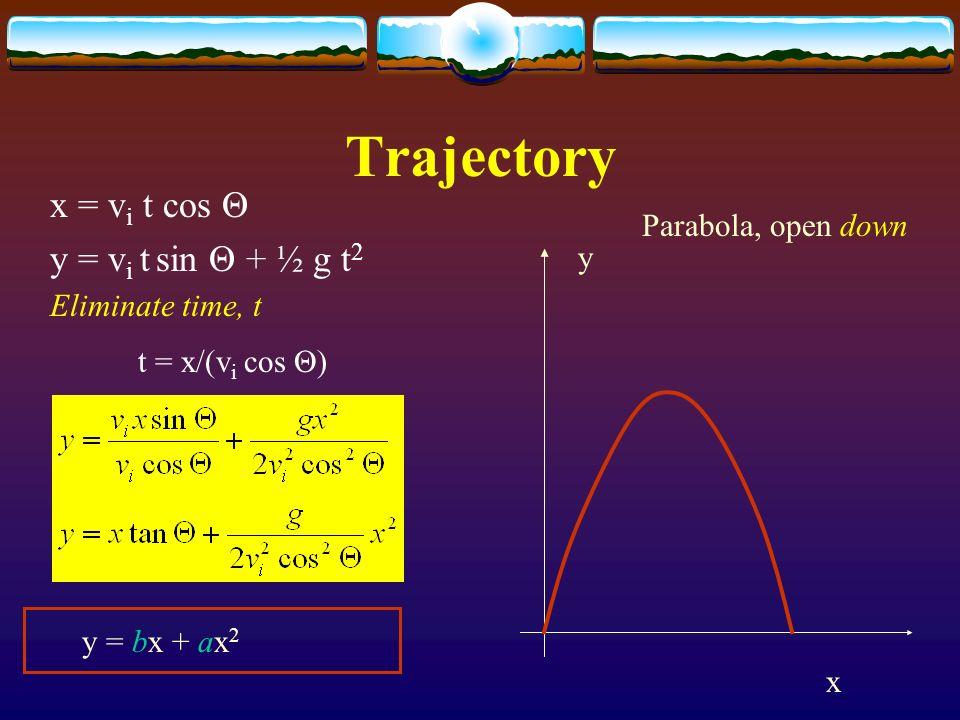 Trajectory x = v i t cos Θ y = v i t sin Θ + ½ g t 2 Eliminate time, t t = x/(v i cos Θ) y x Parabola, open down y = bx + ax 2
