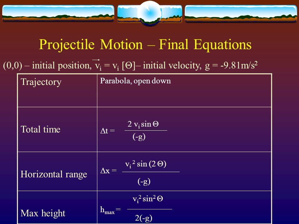 Projectile Motion – Final Equations Trajectory Parabola, open down Total time Δt = Horizontal range Δx = Max height h max = (0,0) – initial position,