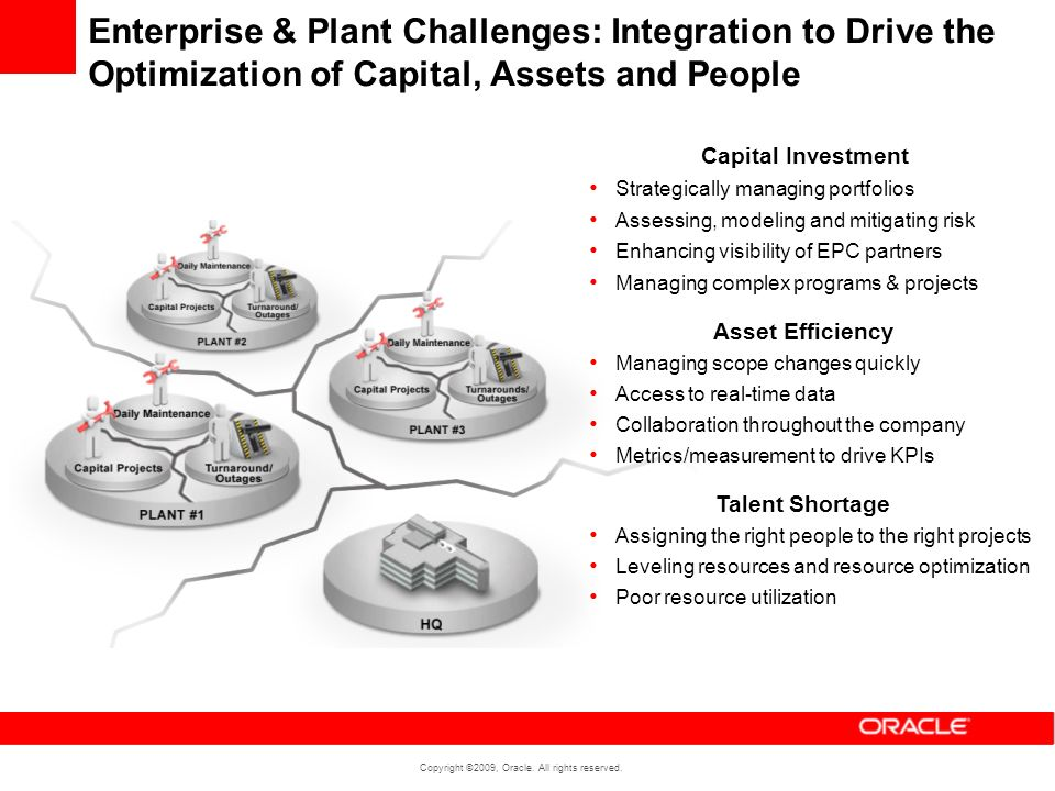 Copyright ©2009, Oracle. All rights reserved. Enterprise & Plant Challenges: Integration to Drive the Optimization of Capital, Assets and People Capit