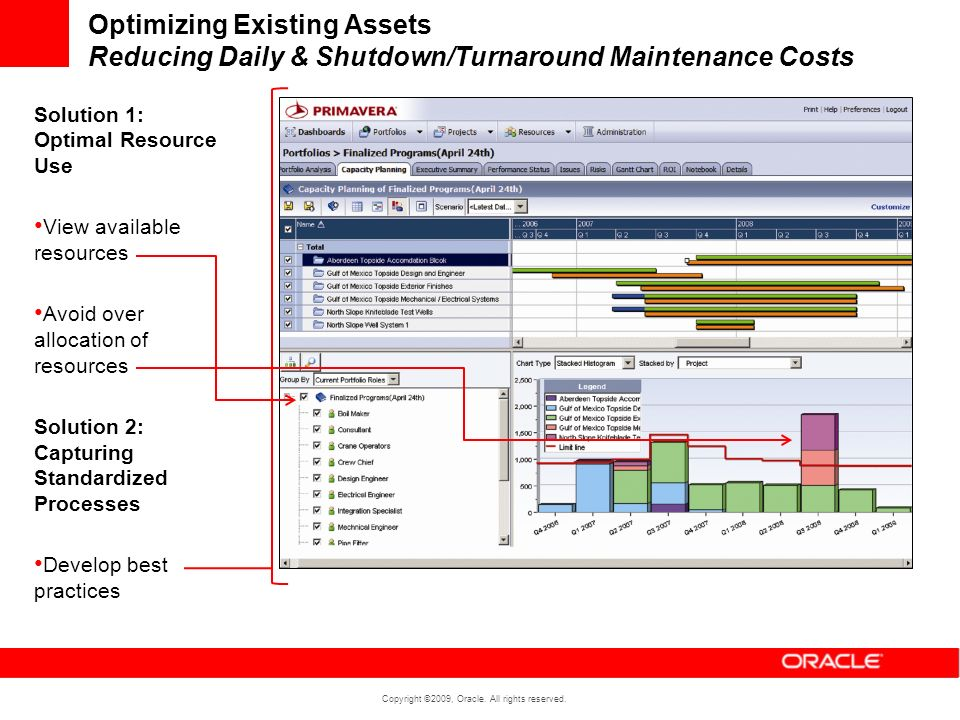 Copyright ©2009, Oracle. All rights reserved. Optimizing Existing Assets Reducing Daily & Shutdown/Turnaround Maintenance Costs Solution 1: Optimal Re