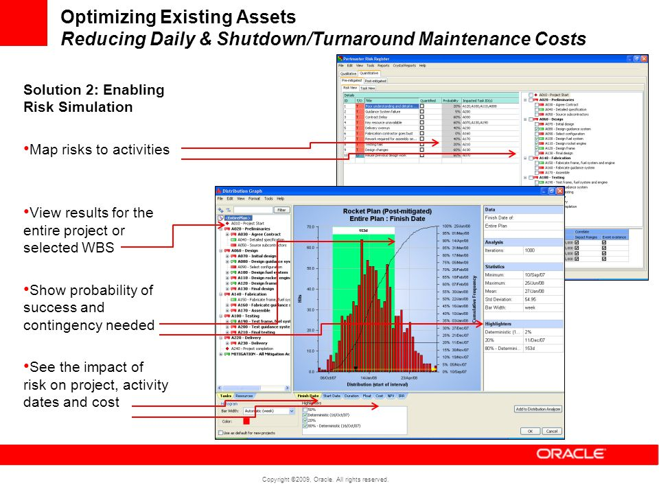 Copyright ©2009, Oracle. All rights reserved. Optimizing Existing Assets Reducing Daily & Shutdown/Turnaround Maintenance Costs Solution 2: Enabling R