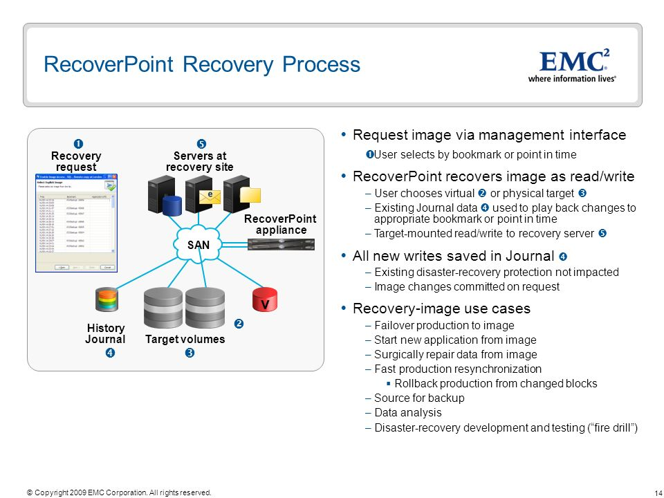 14 © Copyright 2009 EMC Corporation. All rights reserved. RecoverPoint Recovery Process Request image via management interface User selects by bookmar
