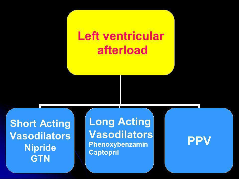 Left ventricular afterload Short Acting Vasodilators Nipride GTN Long Acting Vasodilators Phenoxybenzamin Captopril PPV