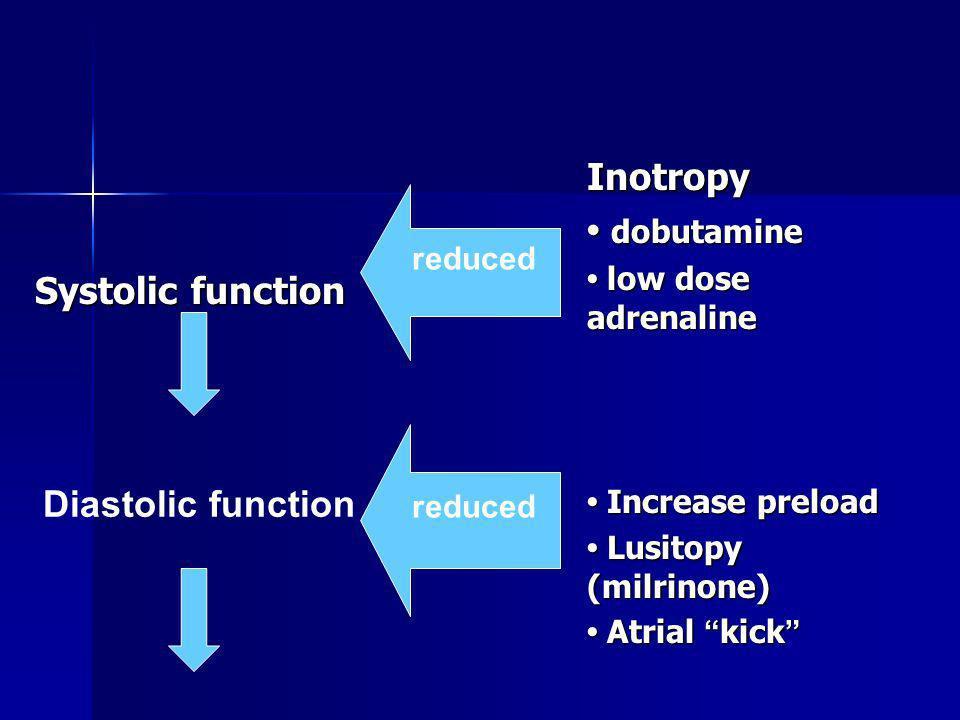 Systolic function Inotropy dobutamine dobutamine low dose adrenaline low dose adrenaline Increase preload Increase preload Lusitopy (milrinone) Lusito