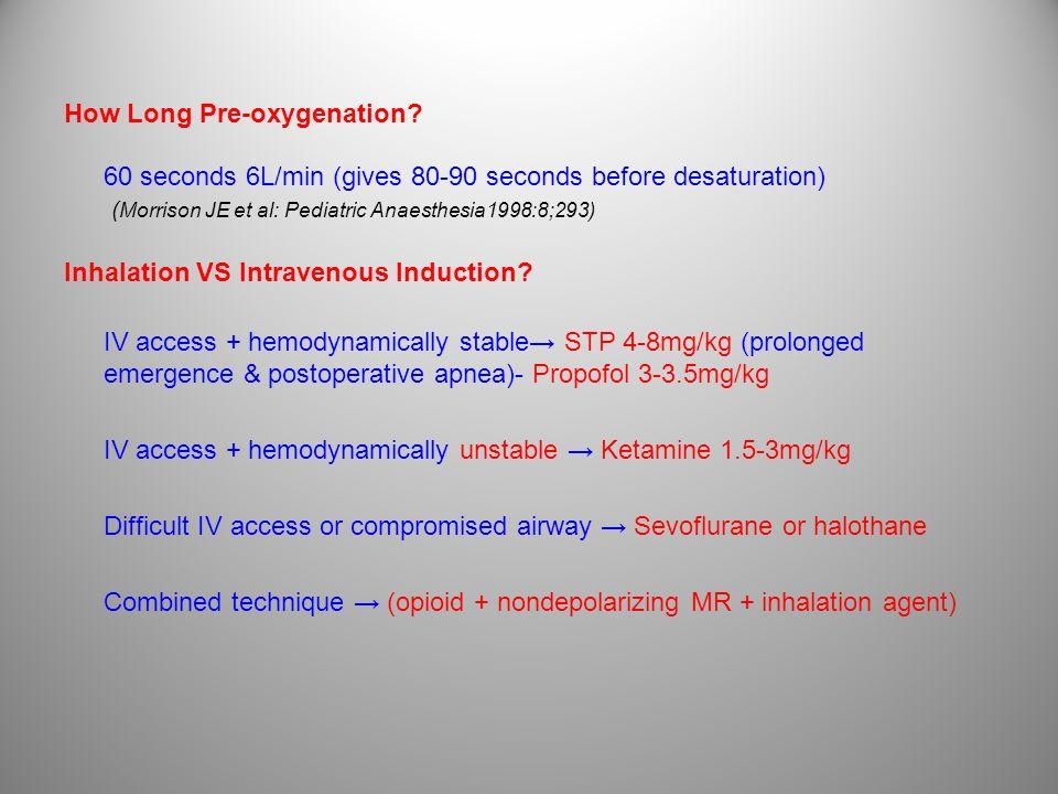 How Long Pre-oxygenation? 60 seconds 6L/min (gives 80-90 seconds before desaturation) ( Morrison JE et al: Pediatric Anaesthesia1998:8;293) Inhalation