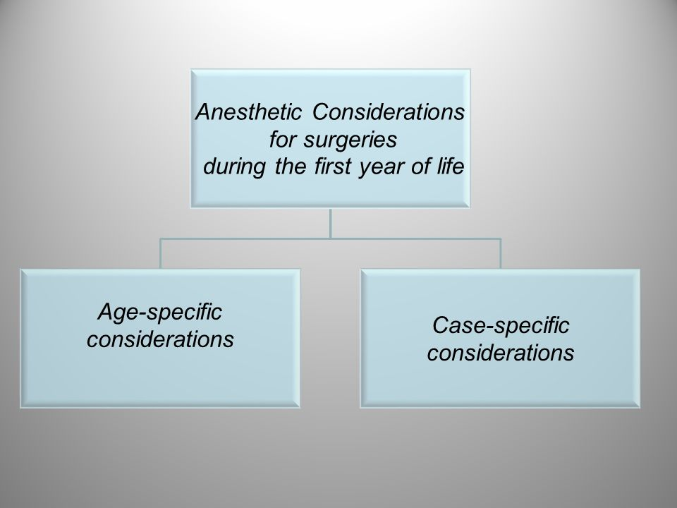 Age-specific considerations Airway differences –Infant Vs Adult Big head, small body Tongue/Epiglottis relatively larger Glottis more superior, at level of C3 (vs C4 or 5) Cricoid ring narrower than vocal cord aperture