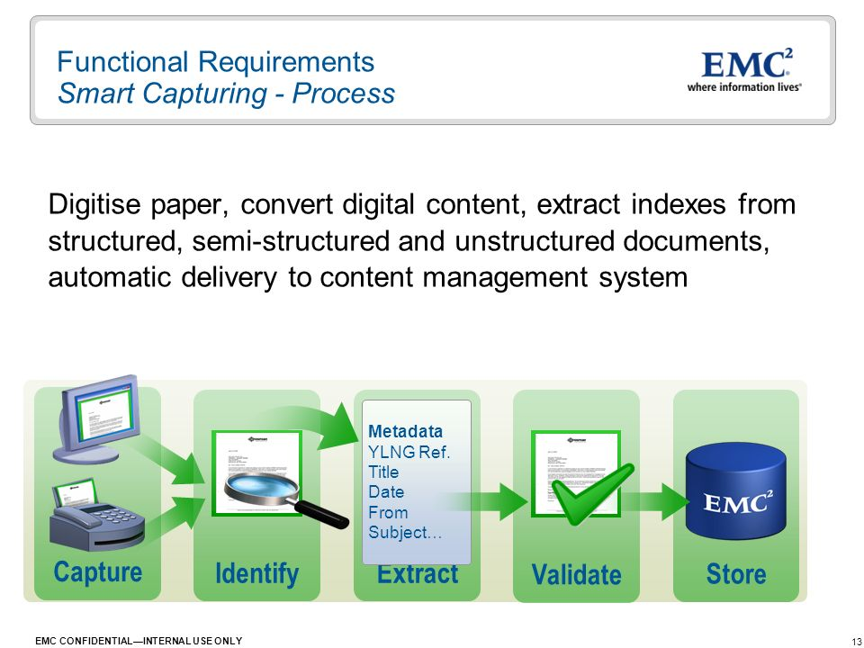 13 EMC CONFIDENTIALINTERNAL USE ONLY Functional Requirements Smart Capturing - Process Digitise paper, convert digital content, extract indexes from s