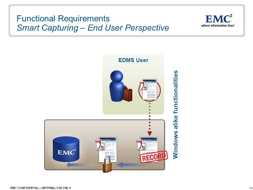 14 EMC CONFIDENTIALINTERNAL USE ONLY Windows alike functionalities EDMS User Functional Requirements Smart Capturing – End User Perspective