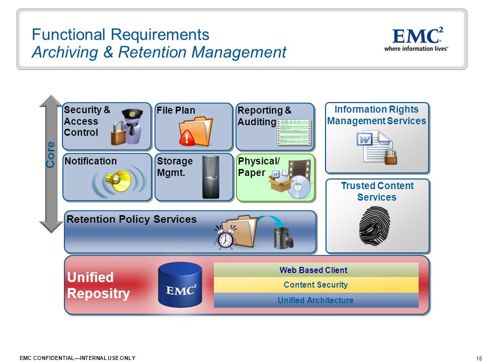 18 EMC CONFIDENTIALINTERNAL USE ONLY Storage Mgmt. Storage Mgmt. Reporting & Auditing Reporting & Auditing File Plan Notification Retention Policy Ser