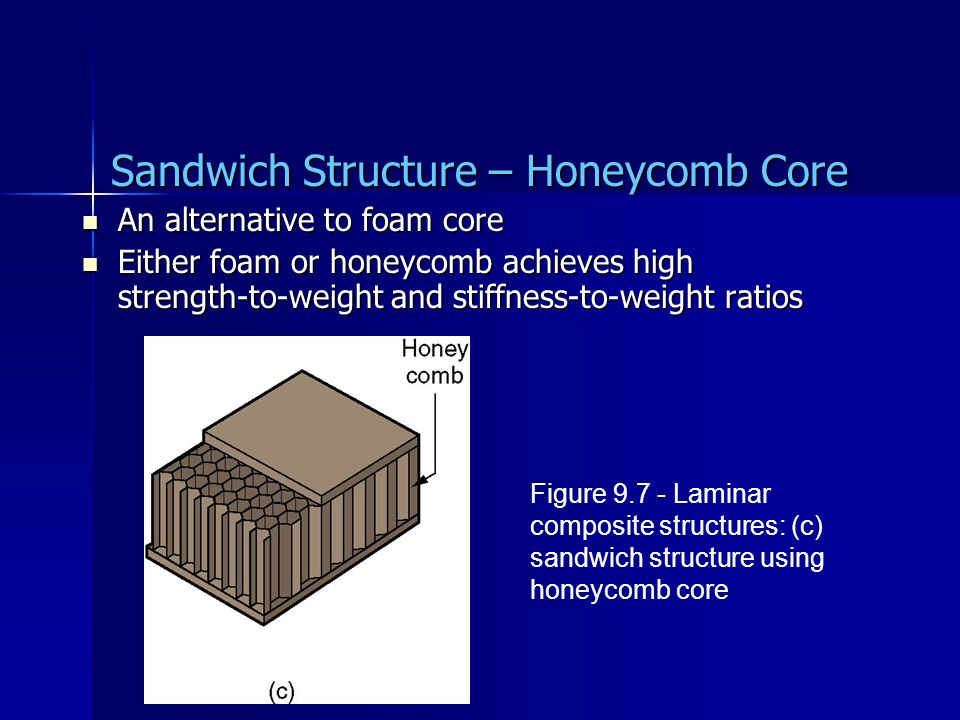 Sandwich Structure – Honeycomb Core An alternative to foam core An alternative to foam core Either foam or honeycomb achieves high strength to weight