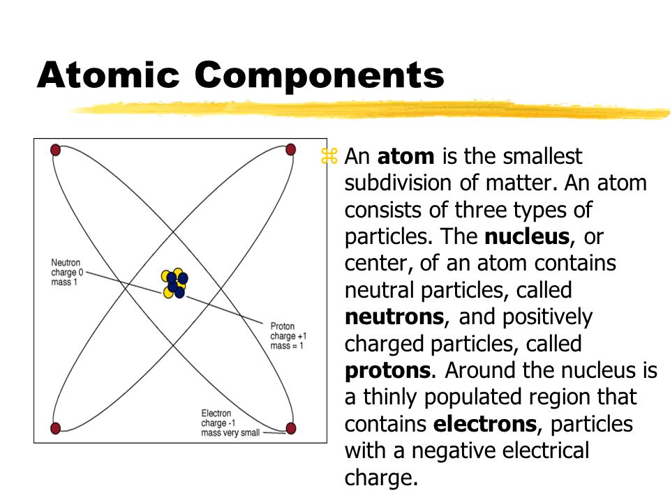 Atomic Components z An atom is the smallest subdivision of matter. An atom consists of three types of particles. The nucleus, or center, of an atom co