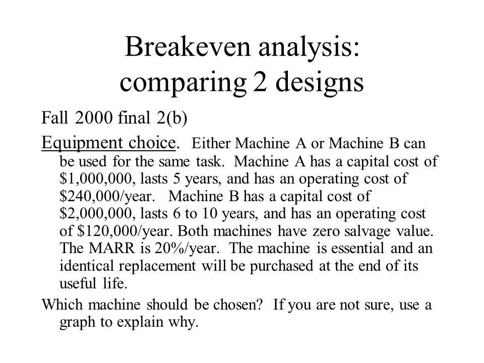 Breakeven analysis: comparing 2 designs Fall 2000 final 2(b) Equipment choice.