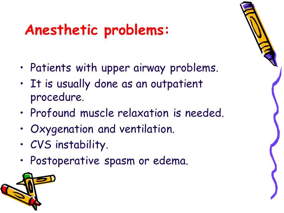 Anesthetic problems: Patients with upper airway problems. It is usually done as an outpatient procedure. Profound muscle relaxation is needed. Oxygena