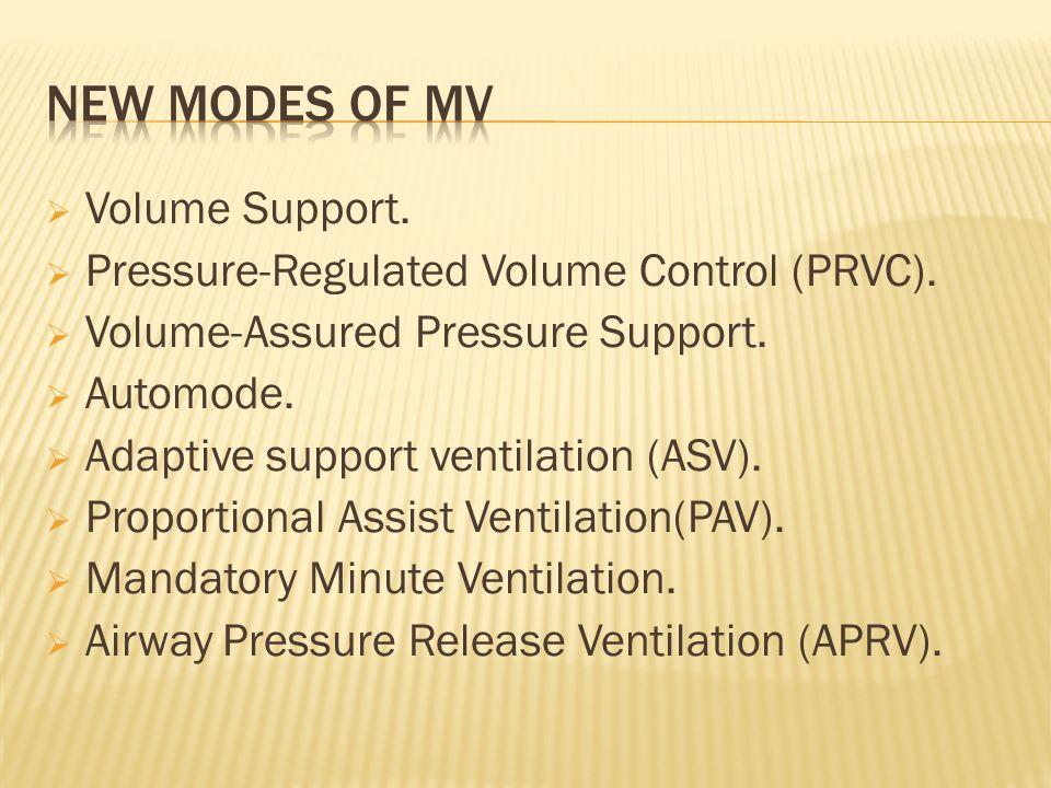 Volume Support. Pressure-Regulated Volume Control (PRVC). Volume-Assured Pressure Support. Automode. Adaptive support ventilation (ASV). Proportional
