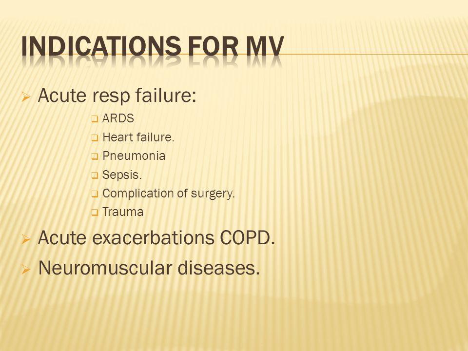 Acute resp failure: ARDS Heart failure. Pneumonia Sepsis. Complication of surgery. Trauma Acute exacerbations COPD. Neuromuscular diseases.