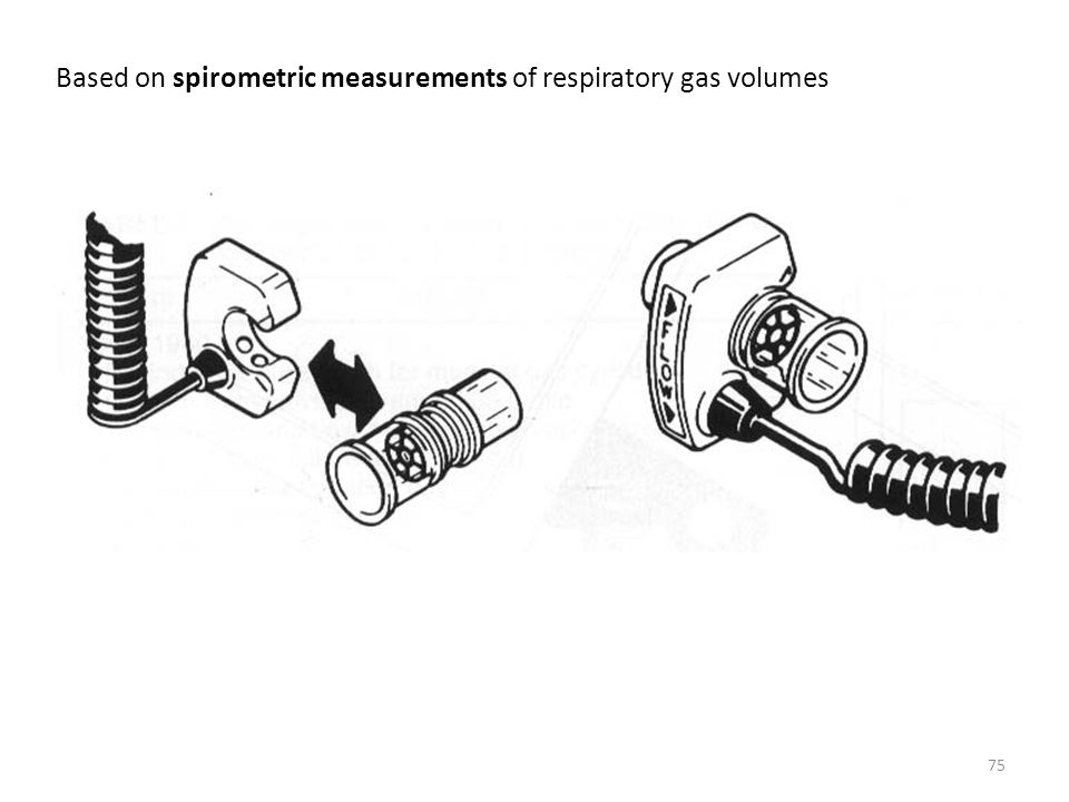 Based on spirometric measurements of respiratory gas volumes 75