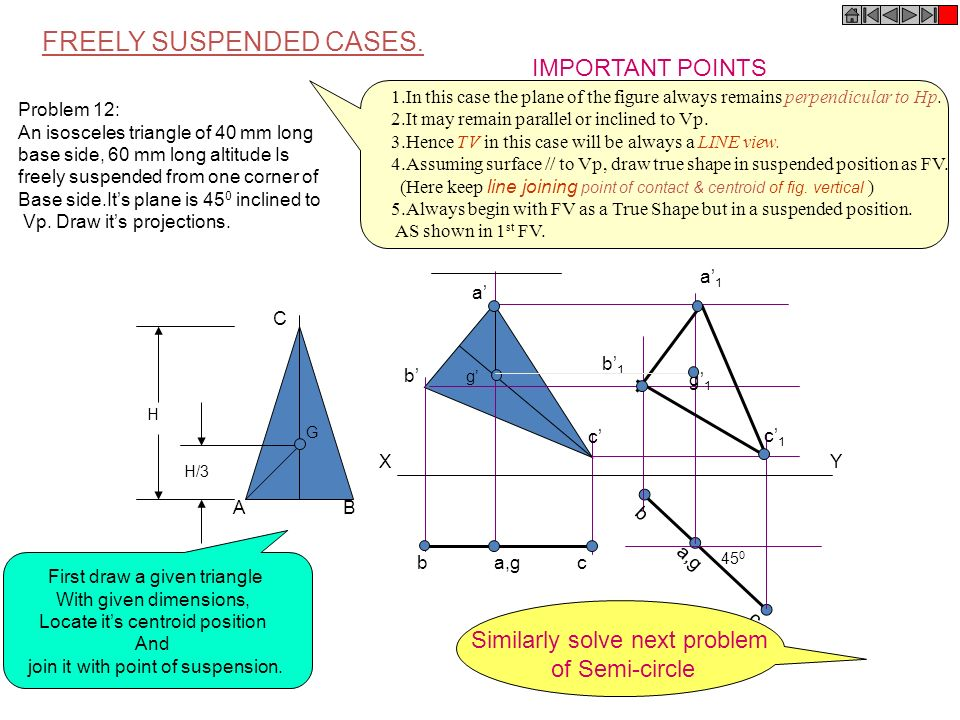 AB C H H/3 G XY a b c g b a,g c 45 0 a1a1 c1c1 b1b1 g1g1 FREELY SUSPENDED CASES. 1.In this case the plane of the figure always remains perpendicular t