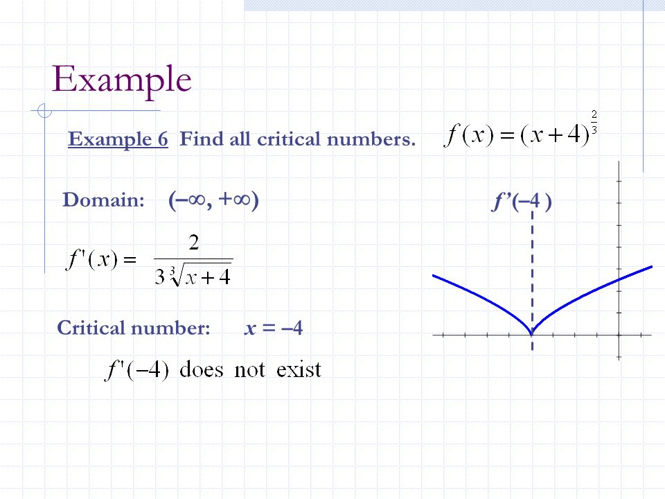 Example Example 6 Find all critical numbers. Domain: (–, + ) Critical number: x = –4 f (–4 )