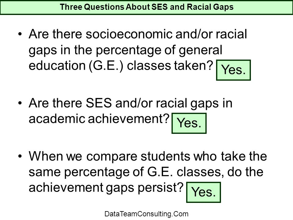 Are there socioeconomic and/or racial gaps in the percentage of general education (G.E.) classes taken.