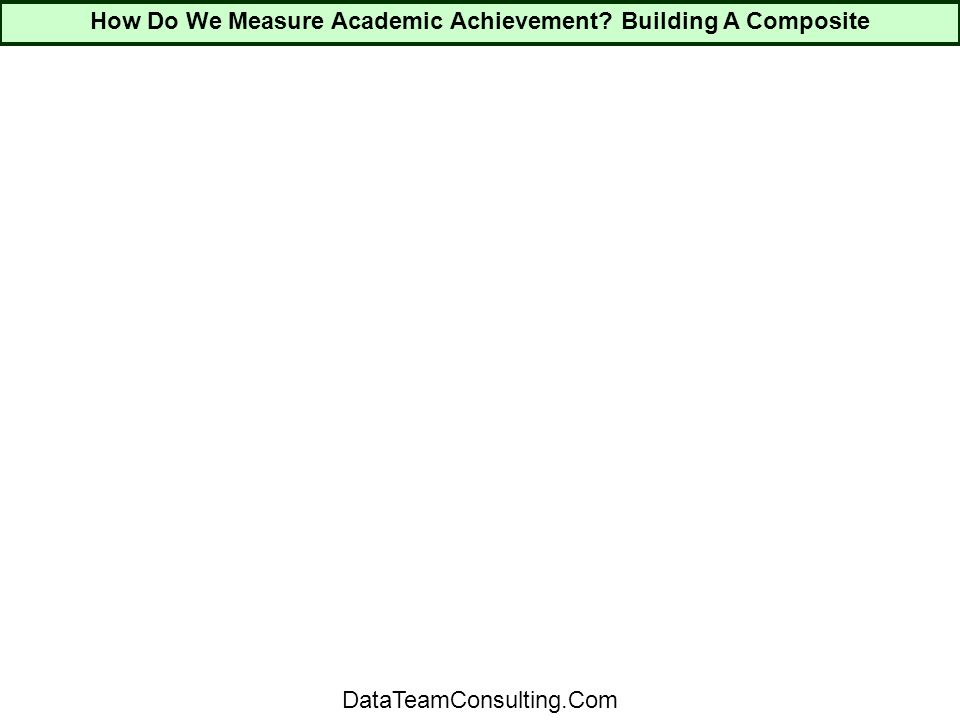 How Do We Measure Academic Achievement? Building A Composite DataTeamConsulting.Com