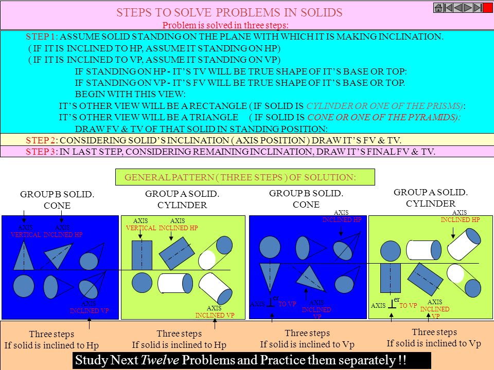 FREELY SUSPENDED SOLIDS: Positions of CG, on axis, from base, for different solids are shown below.
