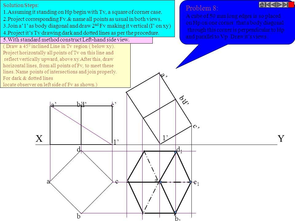X Y X1X1 Y1Y1 TL AIP // to slant edge Showing true length i.e.