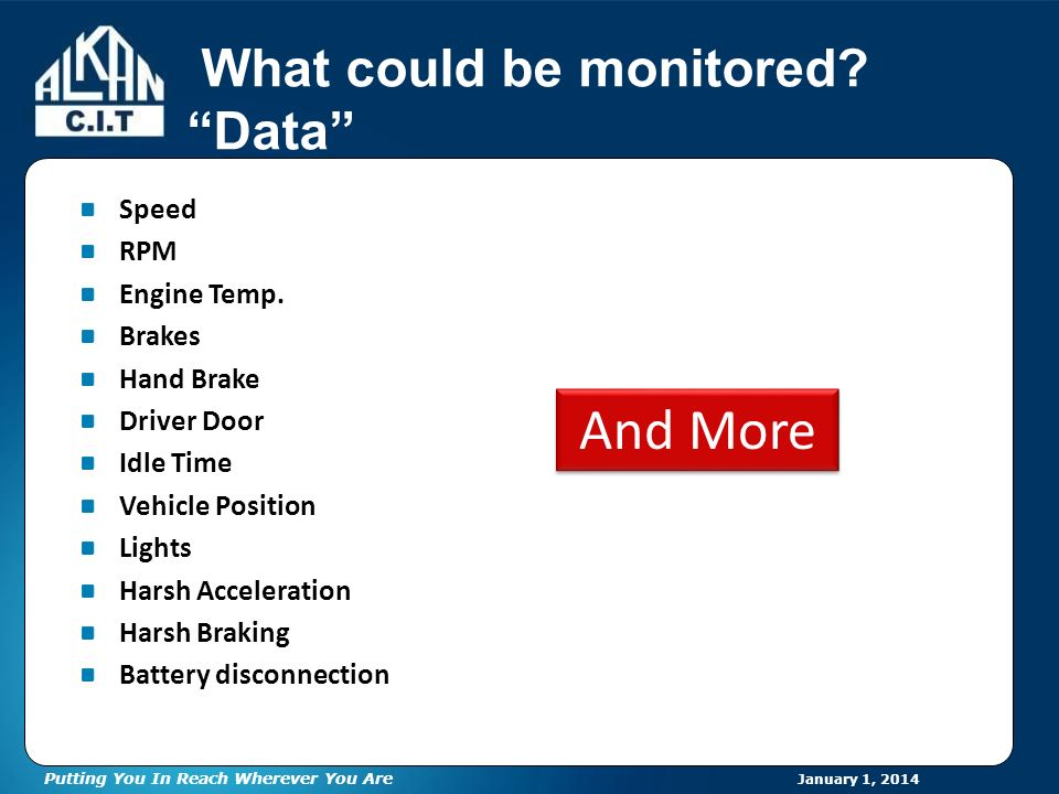 Putting You In Reach Wherever You Are January 1, 2014 What could be monitored.