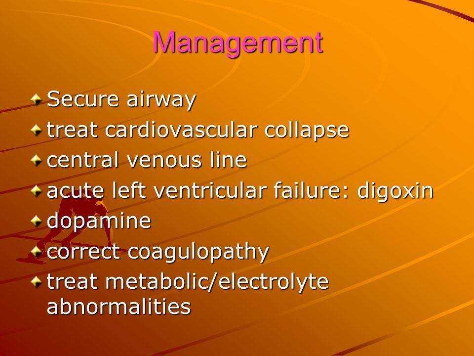 Management Secure airway treat cardiovascular collapse central venous line acute left ventricular failure: digoxin dopamine correct coagulopathy treat