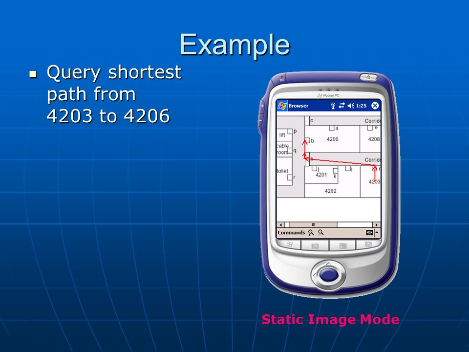 Example Query shortest path from 4203 to 4206 Query shortest path from 4203 to 4206 Static Image Mode