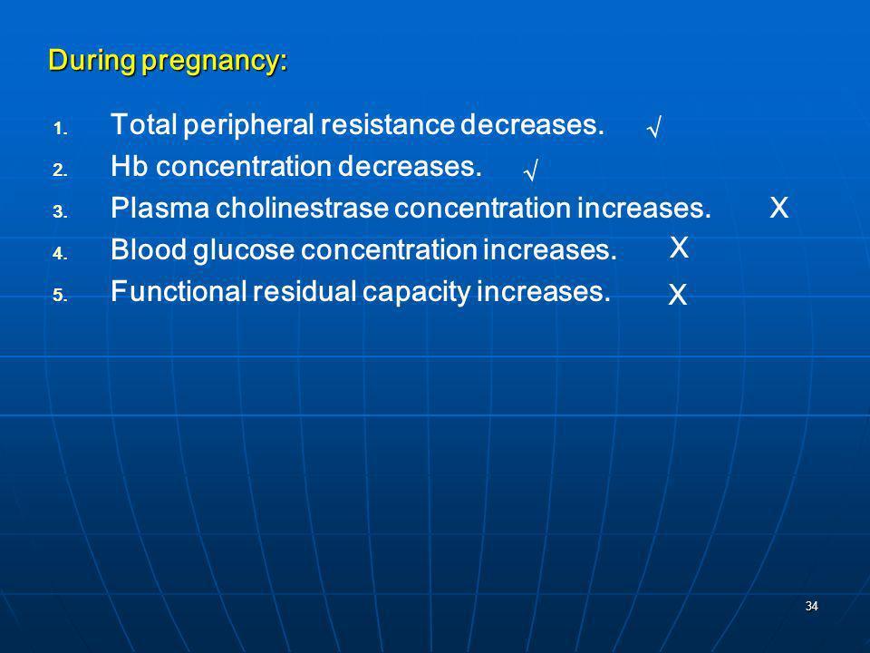 34 Total peripheral resistance decreases. Hb concentration decreases. Plasma cholinestrase concentration increases. Blood glucose concentration increa