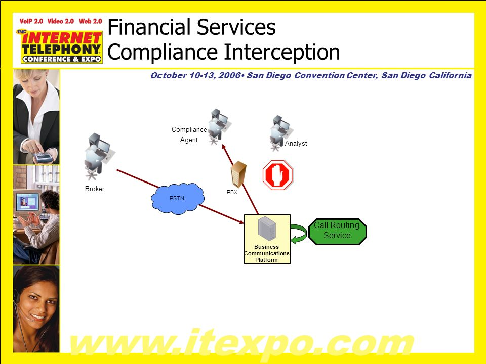 www.itexpo.com October 10-13, 2006 San Diego Convention Center, San Diego California Financial Services Compliance Interception Analyst Compliance Agent Business Communications Platform PBX Call Routing Service Broker PSTN