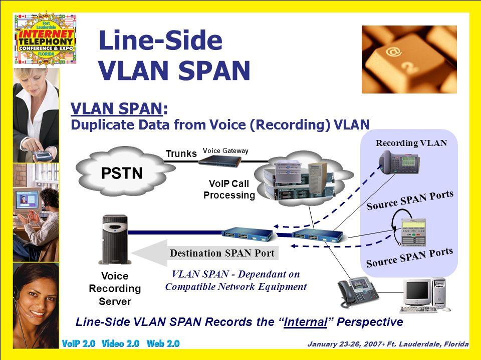 January 23-26, 2007 Ft. Lauderdale, Florida Line-Side VLAN SPAN Destination SPAN Port Source SPAN Ports VoIP Call Processing Voice Recording Server VL