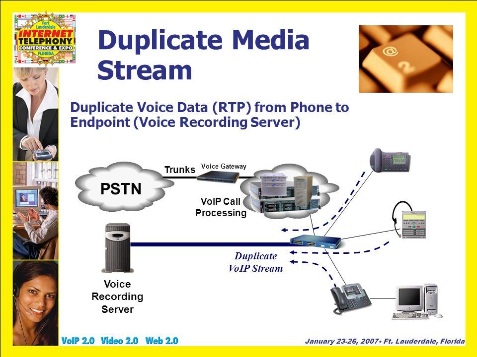 January 23-26, 2007 Ft. Lauderdale, Florida Duplicate Media Stream VoIP Call Processing Voice Recording Server PSTN Voice Gateway Trunks Duplicate VoI