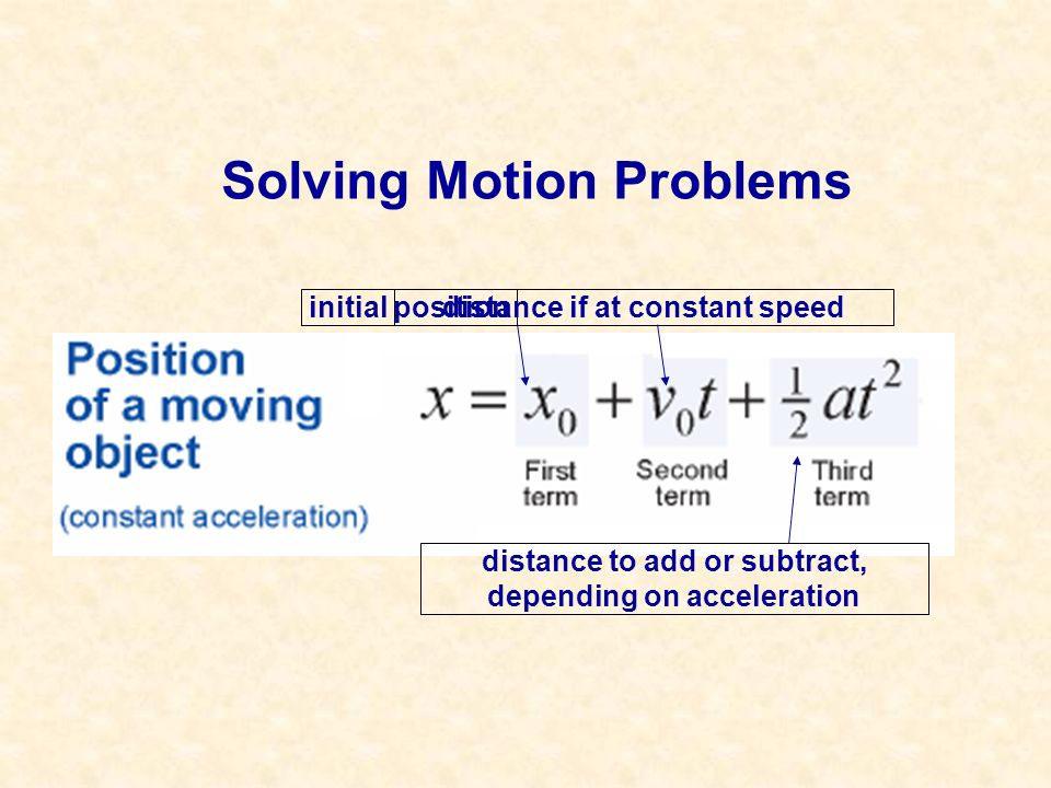 Solving Motion Problems initial positiondistance if at constant speed distance to add or subtract, depending on acceleration