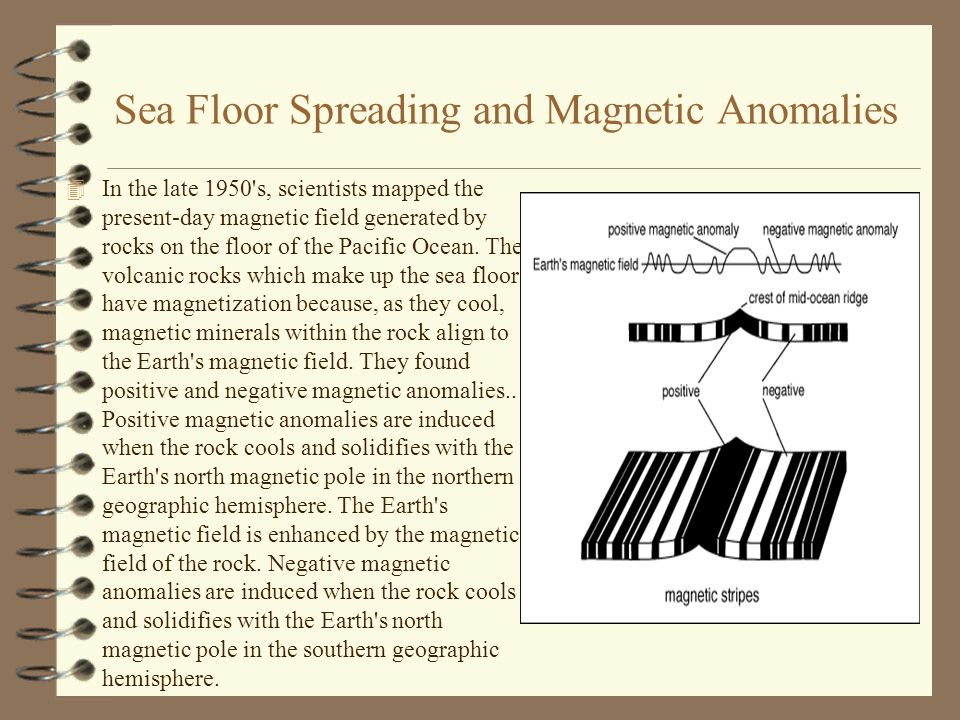 Sea Floor Spreading and Magnetic Anomalies 4 In the late 1950's, scientists mapped the present-day magnetic field generated by rocks on the floor of t