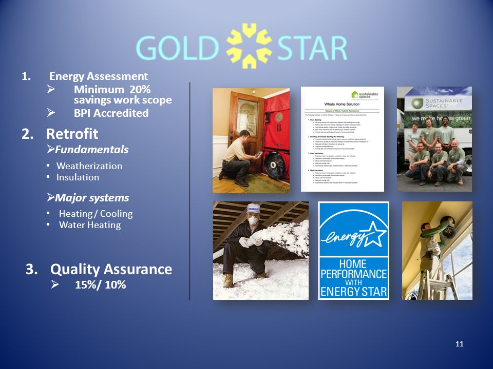 1.Energy Assessment Minimum 20% savings work scope BPI Accredited 11 2.Retrofit Fundamentals Weatherization Insulation Major systems Heating / Cooling Water Heating 3.Quality Assurance 15%/ 10%