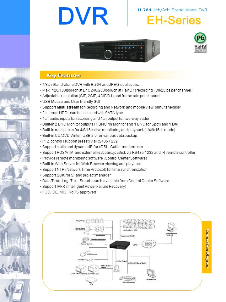 DVR EH-Series H.264 4ch/8ch Stand Alone DVR Connection Diagram Connection Diagram 4/8ch Stand-alone DVR with H.264 and JPEG dual codec Max. 120/100ips