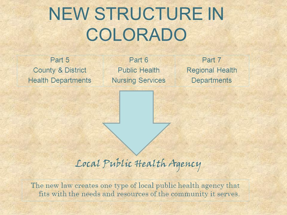 NEW STRUCTURE IN COLORADO Part 5 County & District Health Departments Part 6 Public Health Nursing Services Part 7 Regional Health Departments Local Public Health Agency The new law creates one type of local public health agency that fits with the needs and resources of the community it serves.